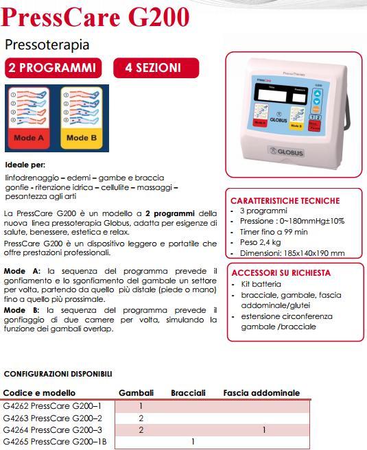 Globus PressCare G200M NEW